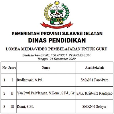 Juara II Lomba Media/Video Pembelajaran Guru SMA/SMK Sulawesi Selatan